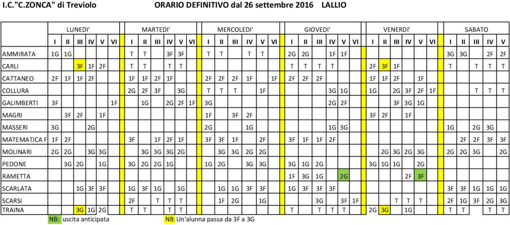 orario-definitivo-dal-26-sett-2016-lallio
