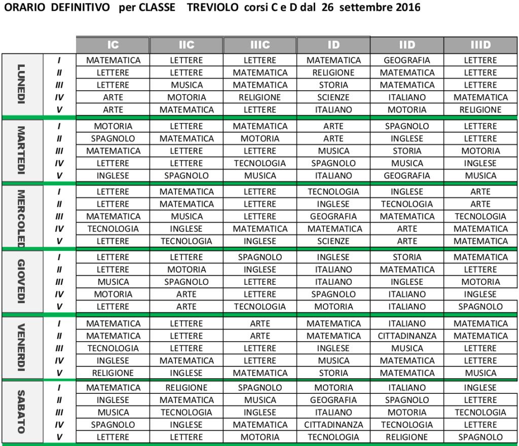 orario-definitivo-treviolo-per-classe-corsi-c-e-d-dal-26-settembre-a-s-2016-2017
